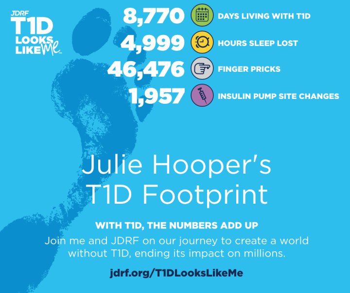 jdrf-t1dfootprint
