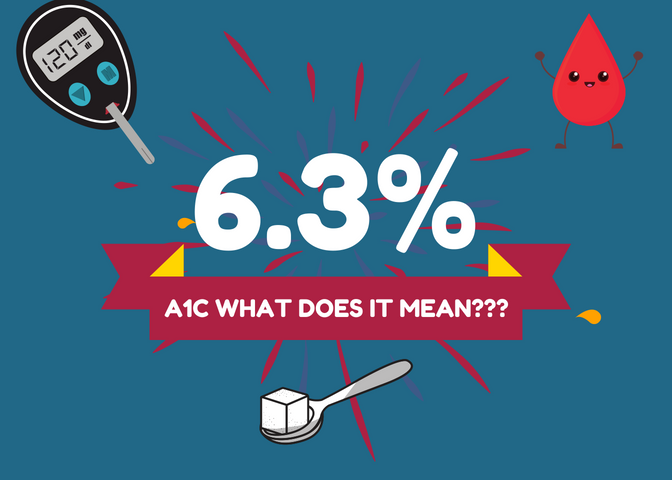 Why Your A1c Shouldn't Define You or Your Diabetes