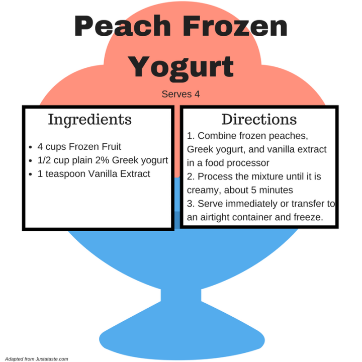 Healthy Greek Frozen Yogurt